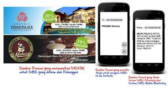 SMS Mobile Marketing untuk Menjaring Pelanggan Potensial